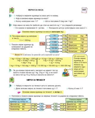 Математика by Ministry of education and sience - Issuu