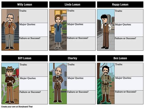 Death of a Salesman - Character Map Storyboard