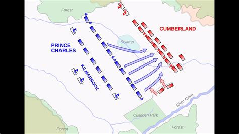 The Battle of Culloden - YouTube