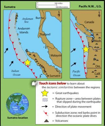 Pacific Northwest: Three types of tectonic earthquakes