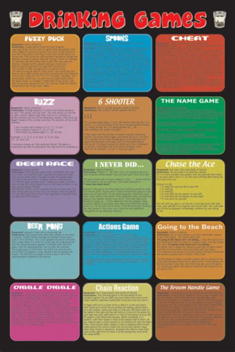 Drinking Games posters - Buy this Drinking Games poster